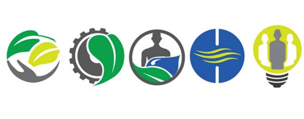 environmental principles and concepts california education and the
